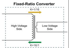 技术文章—使用固定比率转换器提高供电网络效率