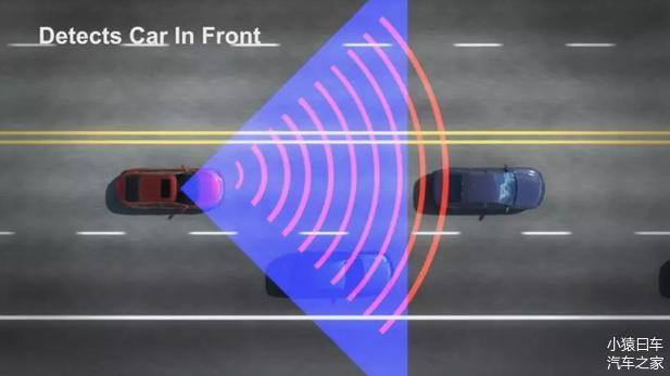 科普: 详解Honda Sensing本田安全超感系统