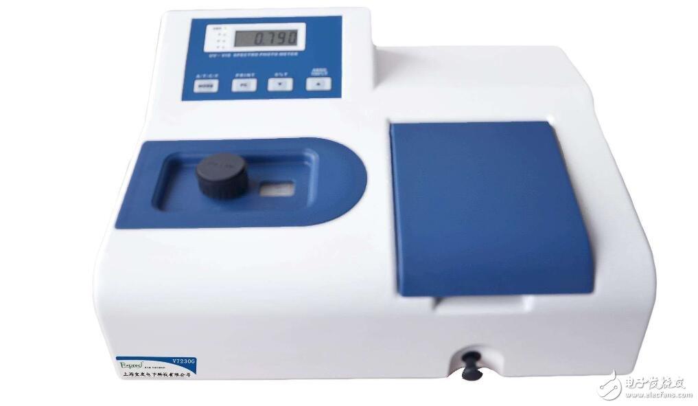 分光光度计具体是测什么_分光光度计原理介绍
