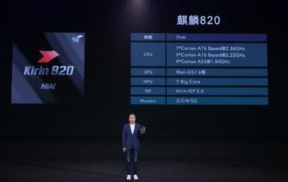 华为5G芯片第二弹:一代神U麒麟820