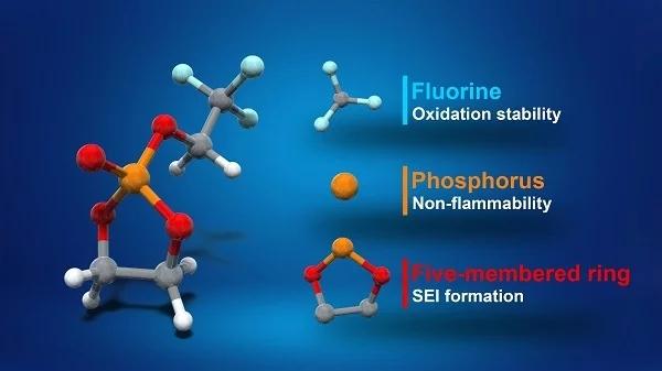 东京大学研究员通过新TFEP电解液提高锂电安全性