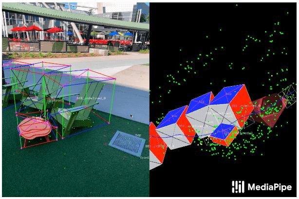 谷歌使用AI追踪2D视频中的物体 或可用于自动驾驶汽车物体识别