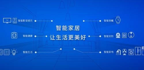 """北京君正拟设全资子公司,汽车电子是否成""""香饽饽""""?"""