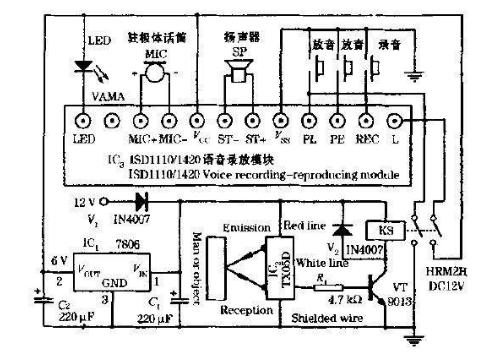 近红外传感器在汽车改造中能起到什么作用