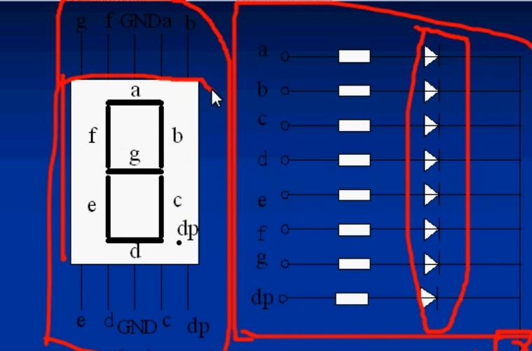 51单片机的静态数码管