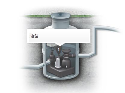 液位传感器在罐体内液位自动控制过程中的应用解决方案