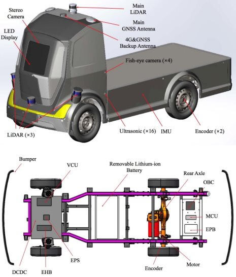 Diagram showing self-driving delivery vehicle created by Unity Drive Innovation (UDI)