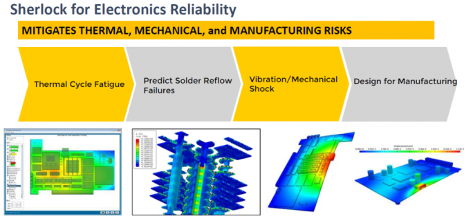 Likely reliability risks in electronic products during manufacturing and operation