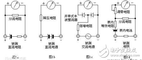 指针式万用表的测量功能有哪些(基本工作原理)