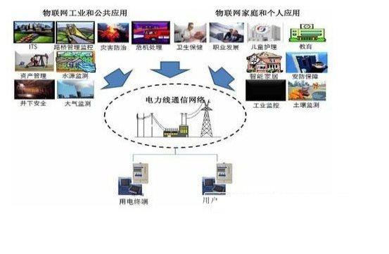 艾拉比FOTA差分升级助力电力厂商加速软件迭代