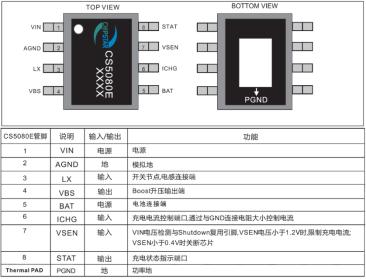 5VUSB 如何给双节8.4V/三节12.6V串联锂电池充电?
