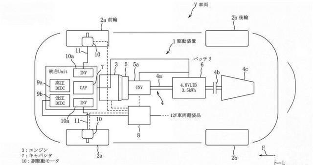 转子之后又有新玩法,马自达申请轮毂电机专利