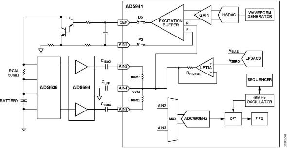 技术文章—电路笔记 : 电池的电化学阻抗谱(EIS)
