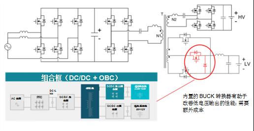 图4:改善低电压输出的性能