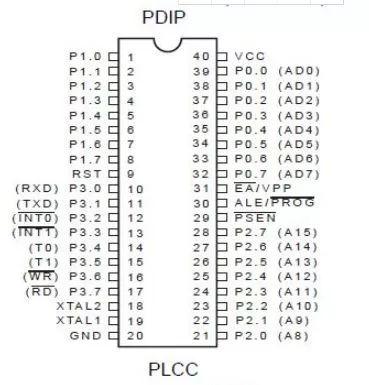 51单片机超声波模块数码管程序分享