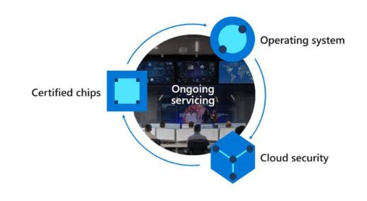 微软Azure Sphere在端到端的物联网领域树立黄金安全标准