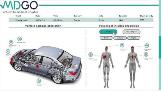 利用AI事故分析系统提高车辆的安全性