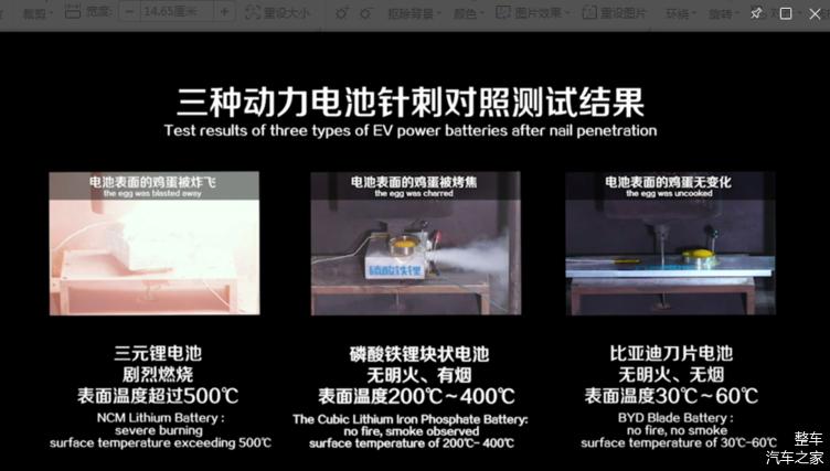 严到无法强制执行:一文读懂电池针刺测试