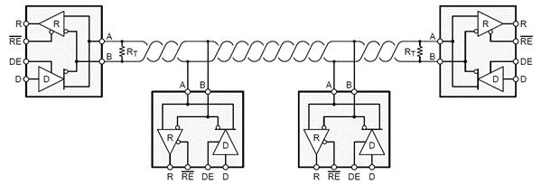 技术文章—RS-485收发器难题详解