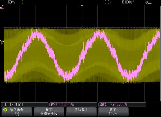 说明: C:UserslvxiaolingDesktopZDS4000系列示波器在SPWM测试上的应用-杜少平-仪器事业部图2.png