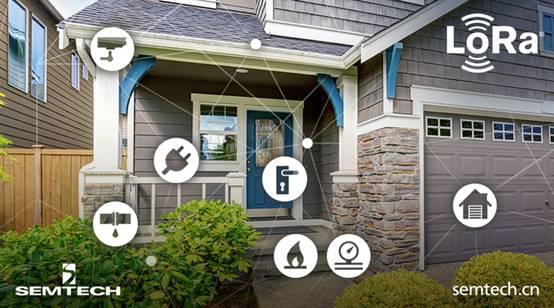Semtech联手柚石科技,让LoRa®器件创建更安全、智能的家居