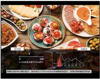 桌子上的盘子里放着各种食物  描述已自动生成