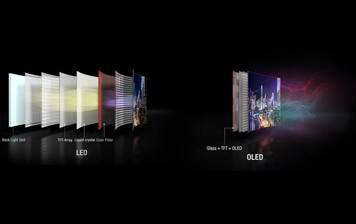 Micro LED 与LCD、OLED 的三角恋关系