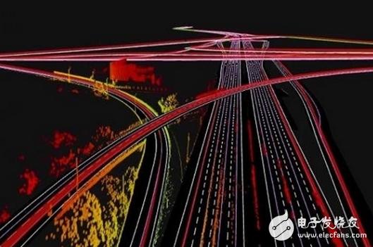 汽车导航的新方法 无联机航位推算法剖析