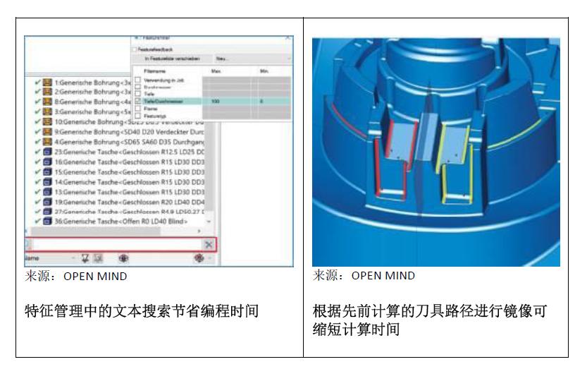 让制造更轻松,OPEN MIND全新 hyperMILL CAD/CAM 套件问市
