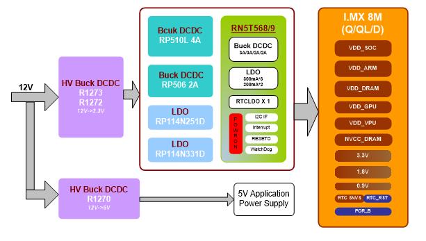 理光RN5T568BW电源方案介绍