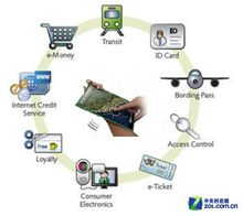 近场通信(NFC)视为车载功能的实现技术