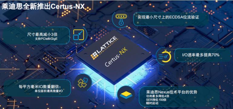 萊迪思推出第二代FD-SOI技術的Certus-NX