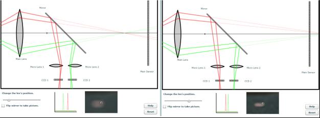 智能手機攝像頭上的相位對焦是什么?