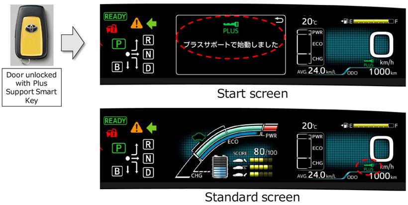 黑科技,前瞻技术,丰田,丰田加速抑制,油门踏板操作不当