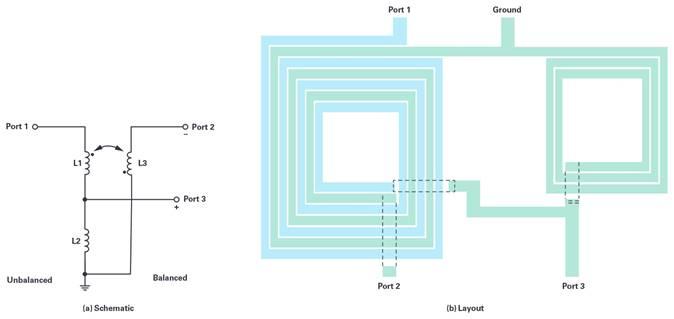 0 dBm LO驱动的宽带3 GHz至20 GHz高性能集成混频器性能测试