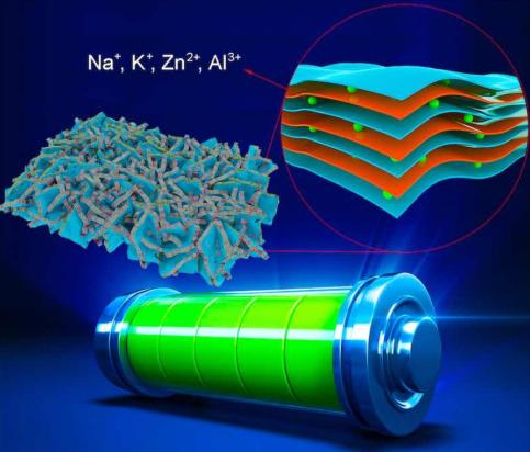 超锂离子电池会是能源存储的下一个突破口吗