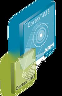 ARM架构常用术语解析