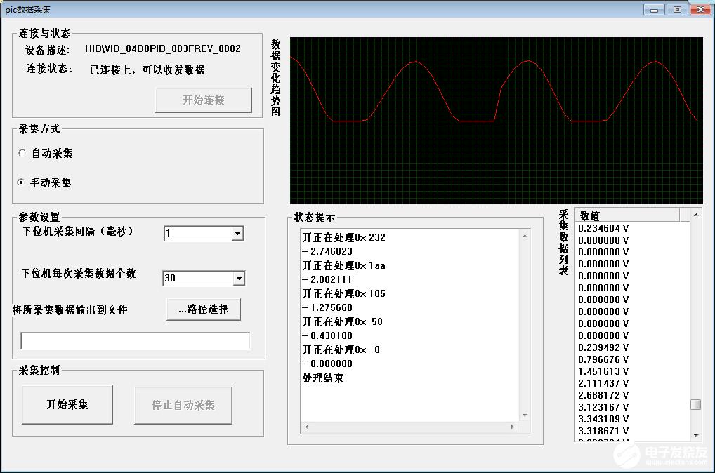 基于PIC单片机的数据采集系统设计