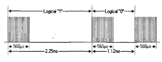 基于PIC8位单片机实现红外遥控器的设计
