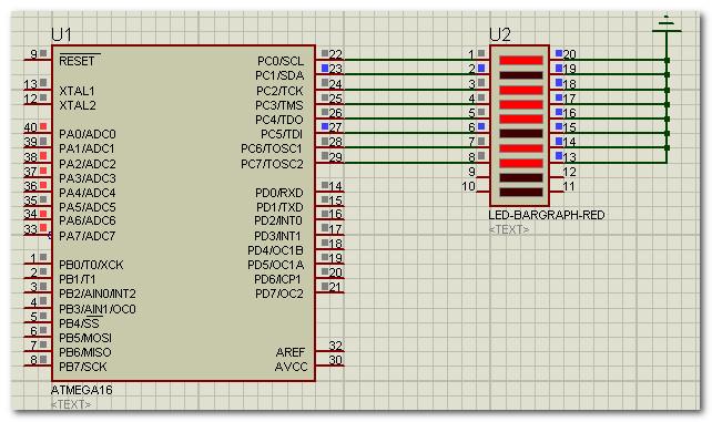 ATMEGA16 IO端口相关总结