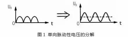 你知道滤波器电路是如何工作的吗
