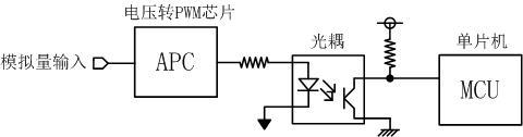 ARM核MCU对模拟信号隔离采集的新方案