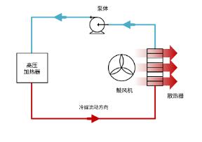 电动汽车空调中的一项关键技术-IGBT