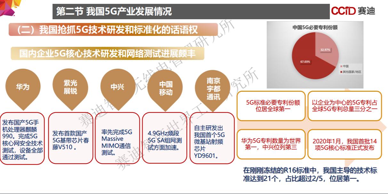 5G R16标准中的中国力量:我国主导技术标准达21个