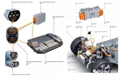 Audi E-tron与Taycan对比车内充电设计方案
