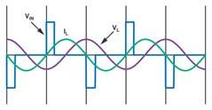 无需增加接收器组件,实现闭合接收和发射器之间控制环路