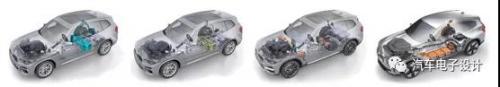 BMW iX3电池系统