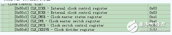 stm8s配置外部时钟详解及配置步骤