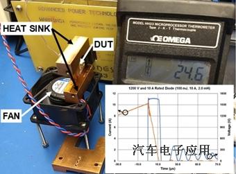 提高4H-SiC肖特基二极管和MOSFET的雪崩耐受性