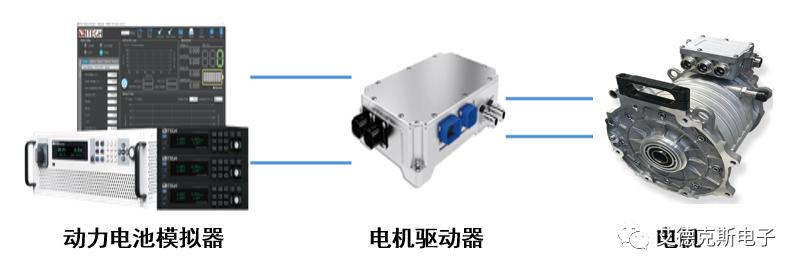 基于电池模拟器的EV动力系统检测方法